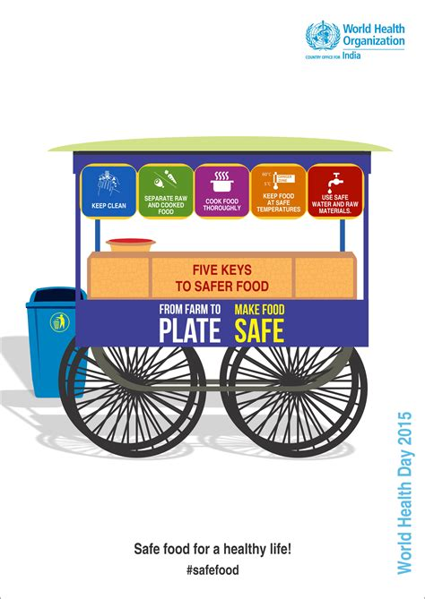 safe treats from farm to plate make food safe un india