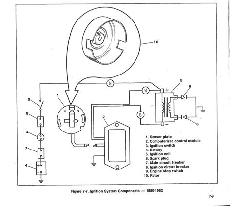 ironhead electronic ignition wiring diagram wiring