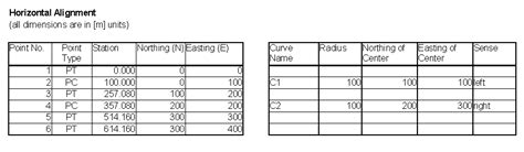 horizontal layout definition layout line geometry tutorials computers and