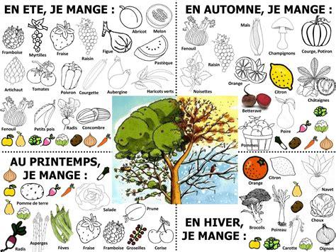 y fruit et legume calendrier des fruits et l 233 gumes de saison 224 imprimer en pdf