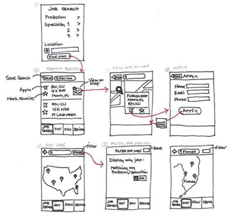 app layout sketch 스타트업과 앱 기획을 위한 ui sketch sheet