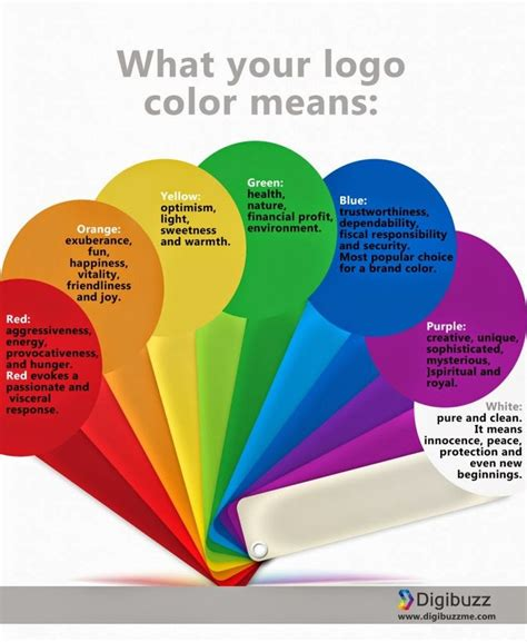 logo colors in color the business of brand color color meaning