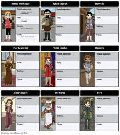 themes of romeo and juliet worksheet the tragedy of romeo and juliet activities and free lesson