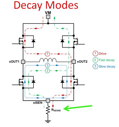 h bridge current sense resistor spin it designing your own motor drive and system part 4 motor drive