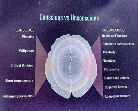 conscious  unconscious