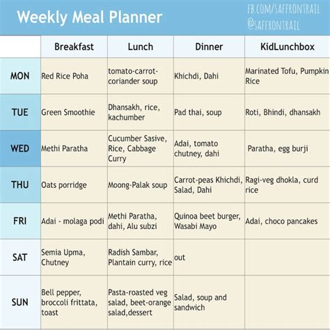 my indian version weekly school lunch planner weekly menu plan 27 july 2015 breakfast lunch dinner