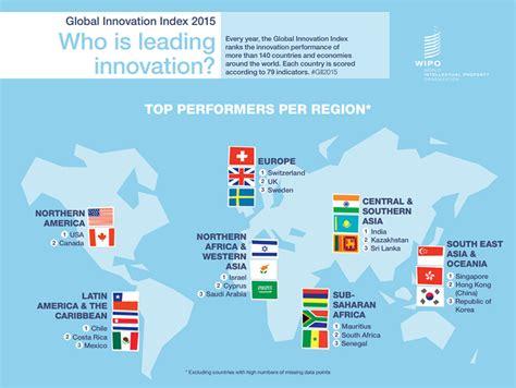 Hong Kong Of Science And Technology Mba Ranking by Hong Kong Ranks 11th In Global Innovation Index Hong