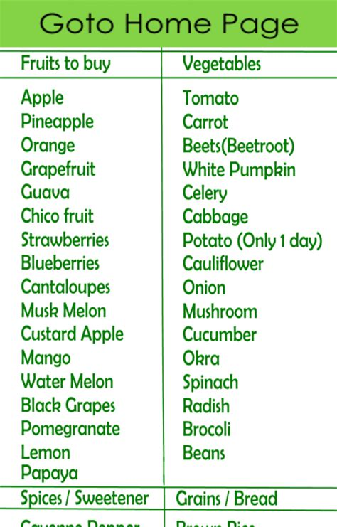 b h vegetables veg diet plan to lose weight how to gain weight meal plan