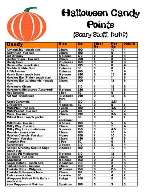 weight watchers freestyle 2018 the complete smart points guide and 7 day meal plan for 2018 books weight watchers points chart printable a free