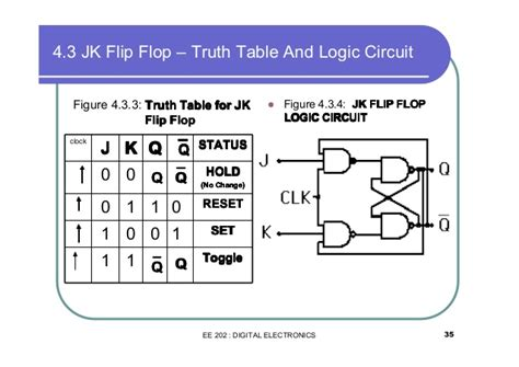 Sr Flip Flop Truth Table Block Diagram Jk Flip Flop Image Collections How To