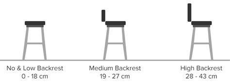 Normal Bar Stool Width by Bar Stool Buying Guide Atlantic Shopping
