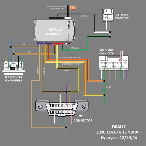 toyota tundra ignition wiring wiring diagrams