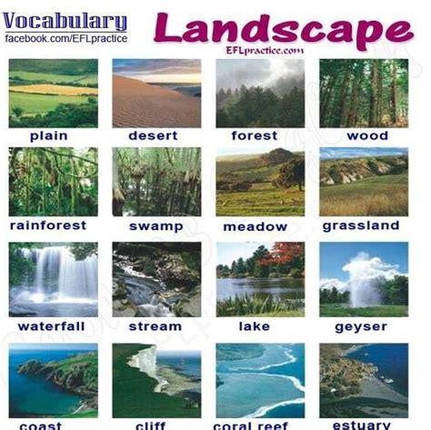 Landscape Vocabulary Vocabulary Landscape