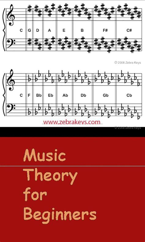 piano theory for beginners bundle the only 2 books you need to learn piano theory piano tuning and piano technique today best seller volume 15 books meer dan 1000 idee 235 n muziektheorie op