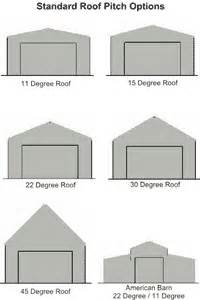 shed building design tips faqs waikato sheds