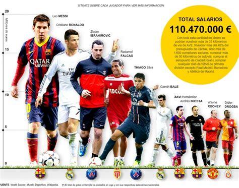 top 100 mejores jugadores del mundo 2015 2016 ranking mejores jugadores de futbol 2016