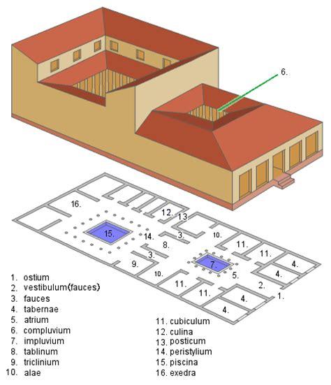 traduire layout artist i la vivienda romana la vivienda en el mundo romano