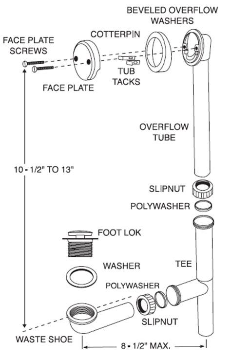 how to stop a bathtub drain 63w bath drain foot lok stop installation instructions