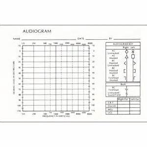 maico audiometers additional audiogram tear pad