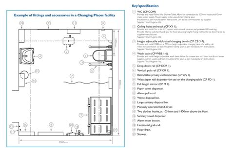 zf2 change layout per controller tonys caign for wheelchair friendly toilets earns him