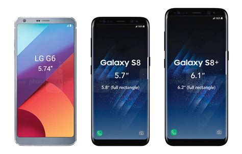 Samsung S8 S8 samsung galaxy s8 and galaxy s8 size comparison