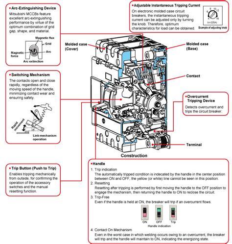 molded case circuit breakers  voltage circuit breakersmitsubishi electric fa