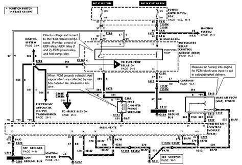 lincoln viii fan wiring diagram 36 wiring diagram