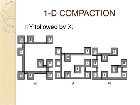 layout compaction ppt computer aided design layout compaction