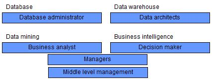 Mba From Scdl by Scdl Solved Assignments And Sle Papers Customer