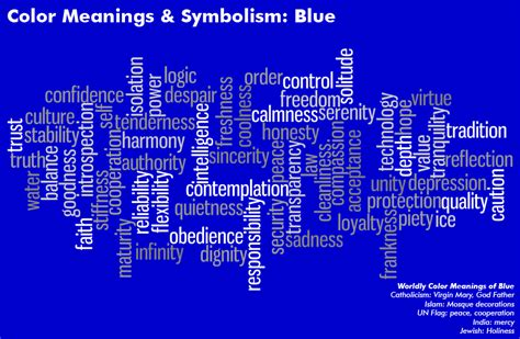 what does the color blue in a color symbolism chart color meanings chart color charts