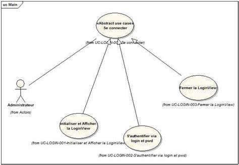 diagramme de cas d utilisation authentification framework de modlisation d un projet en langage uml