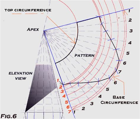 pattern development parallel line developing a pattern for a cone with a pitch using radial