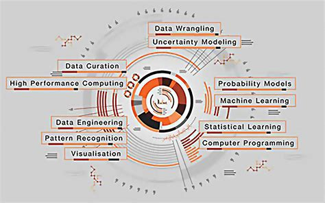 statistics for data science leverage the power of statistics for data analysis classification regression machine learning and neural networks books leverage data science and machine learning to optimize the