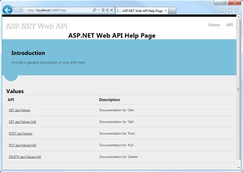 templates for asp net web pages asp net web api help page is now part of the web api