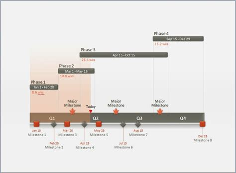 Microsoft Powerpoint Timeline Template Free Harddance Info Ms Powerpoint Timeline Template