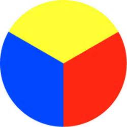 what are the three primary colors colors color mixing with images 183 kalin1md 183 storify