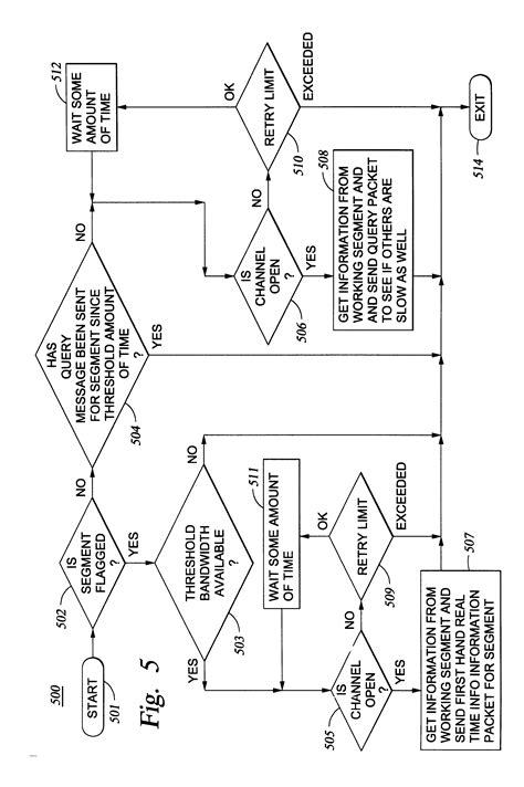 traffic pattern theory patent us6385531 distributed system and method for