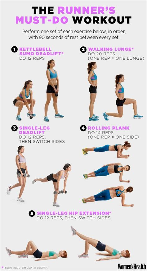 the 5 move workout that s critical for runners runners