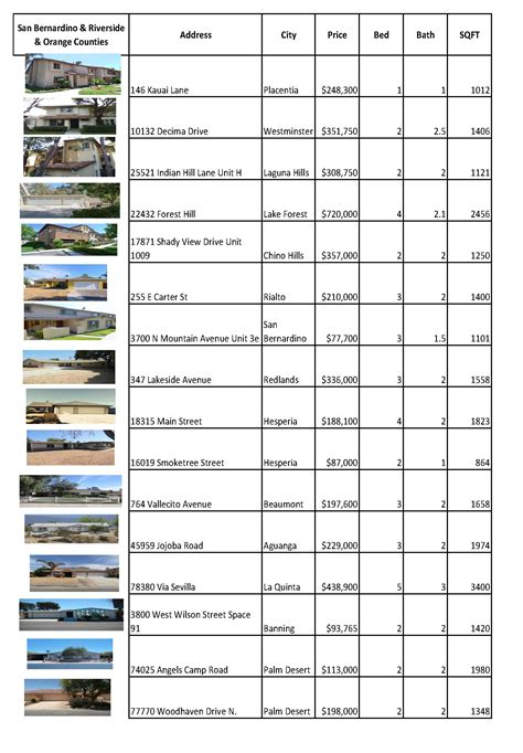 hud housing list hud housing list 28 images hud homes real estate on my mind a visual guide to