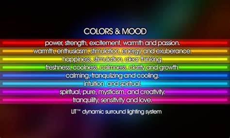 7 Colors And How They Affect Our Moods by Selecting The Right Color That Will Affect Positive Mood
