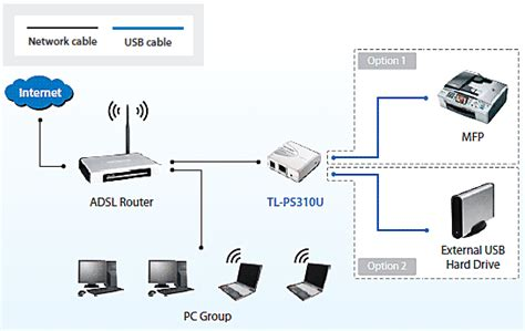 Diskon Usb Print Server Tp Link Tl Ps310u Single Usb2 0 Port Mfp multifunction peripheral mfp storage server tp link tl ps310u