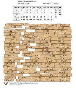 wood lathe turning youtube hardwood dimensional lumber sizes design woodworking projects high