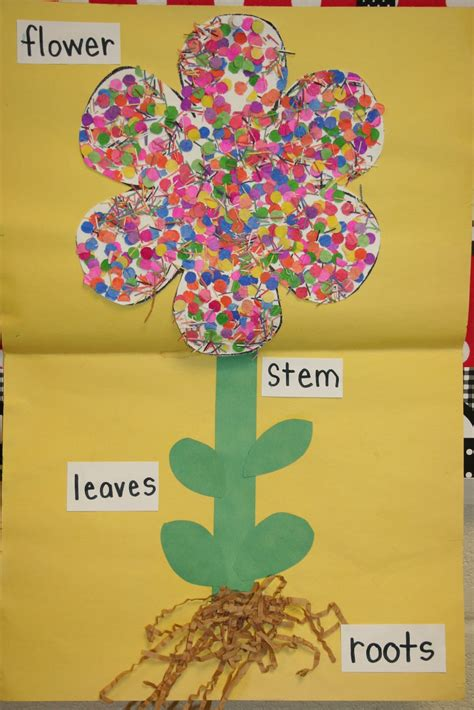 the lesson planning mommy sprouting into flower week