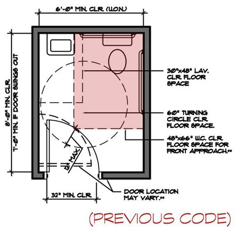 10 Best Images About 1 Architectural Standards On Handicap Bathroom Dimensions
