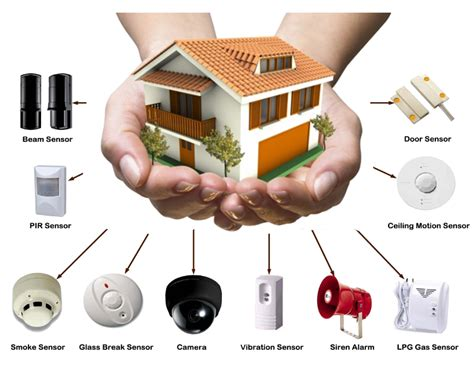 home automation security system integration best 25