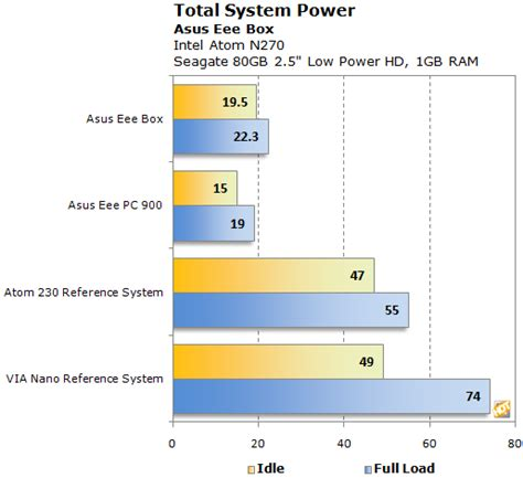 asus eee box b202 desktop system evaluation page 6