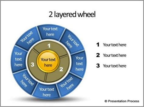 Smartart Office Templates layered wheel diagram template in powerpoint