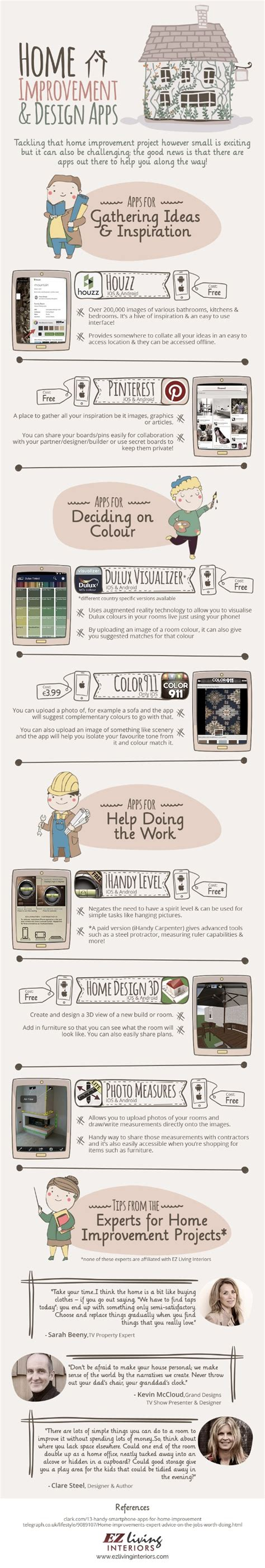 home improvement project management app 7 helpful home improvement and design apps infographic