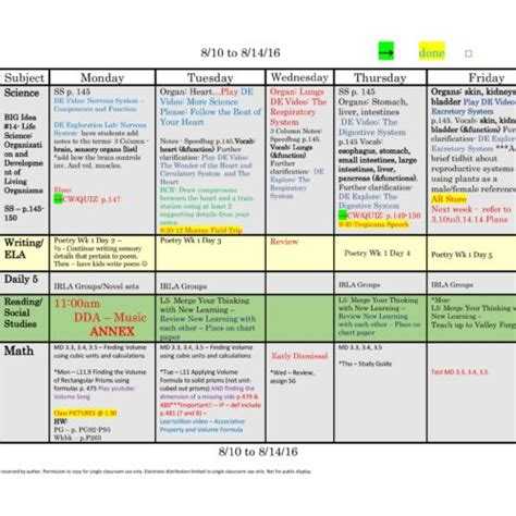 2nd Second Grade Lesson Plan Template: One Week, One Page