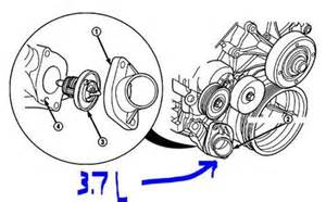 2002 Jeep Liberty Thermostat Where Is Thermostat Located Fixya